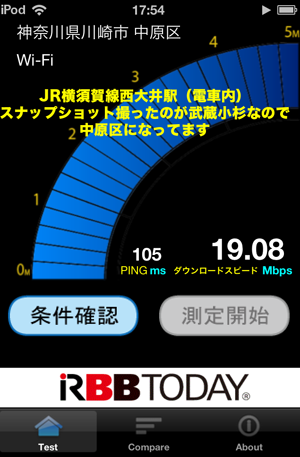 Lte_speed_nishiooi